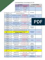 Calendario Fisiopatologia e Farmacologia 2013-2014