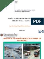 Pavimentos Flexibles Metodo Shell