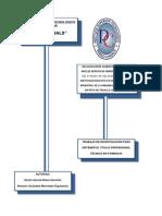 Hemoglobina Informe de Proyecto Meche
