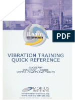 Vibration Training Quick Reference