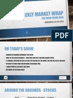 BTFD - Market Wrap