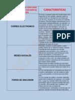 aplicaciones que se usan para la comunicacin y difusin de informacin