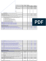 Tabela_5_1_1_CodigosdeAtividades_Versao107