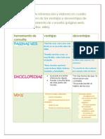 compara tu informacin y elabora un cuadro comparativo de las ventajas y desventajas de cada herramienta de consulta