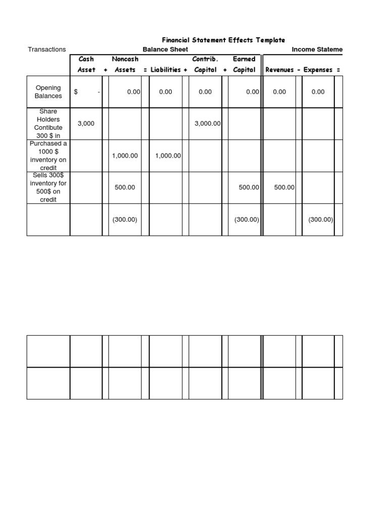 Template For Financial Statements from imgv2-2-f.scribdassets.com