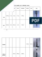 Tabla de medidas con el calibrador vernier.docx