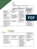 sqr action plan condensed portfolio