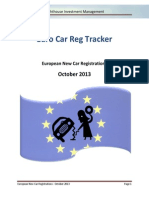 Lighthouse - European New Car Registrations - 2013 - October