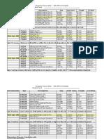 Fall09 Schedule - Updated 8/19/09