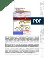 Guida Certificazione Energetica
