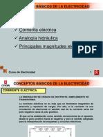 CONCEPTOS BÁSICOS DE LA ELECTRICIDAD