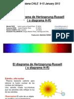 Diagrama HR (ES)Ppt 2012-01-13