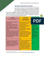La_Estructura_Valoral_de_la_Acción(FBC2)