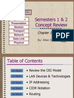 6. Modelul OSI-IsO -Reprezentare Detaliata