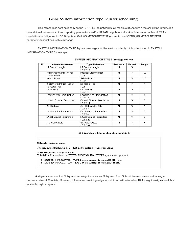 gsm information