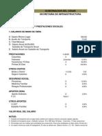 Comparacion Factor Salarial