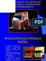 INYECCIÓN ELECTRÓNICA DIESEL EDC
