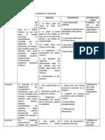 TABLAS COMPARATIVAS DE MATERIALES Y PROCESOS.docx