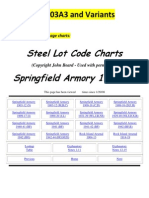 Springfield M1903A3 and Variants - Steel Lot Codes and Bolt Usage Charts