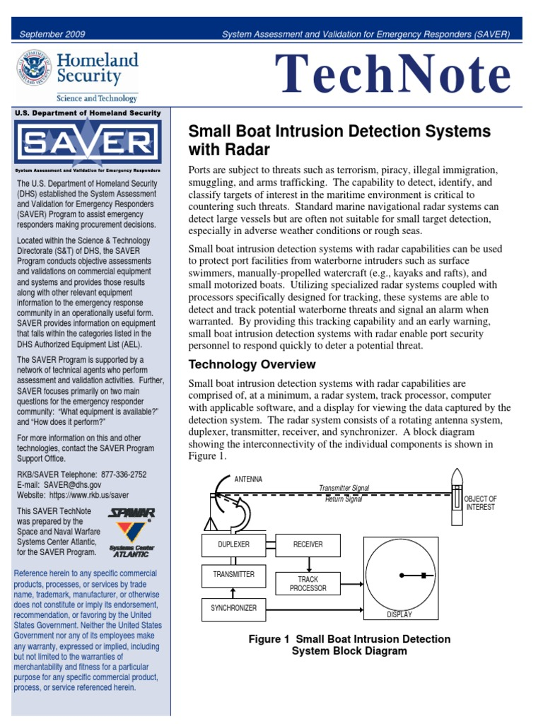 Small Boat Intrusion Detection System With Radar Tn X Band Block Diagram Antenna Radio
