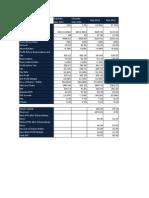 131102 Mayur Stock Valuation