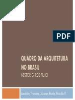 00000Quadro+Da+Arquiteturo+No+Brasil