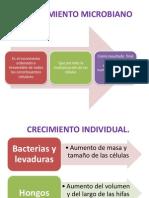 CRECIMIENTO_MICROBIANO (1)