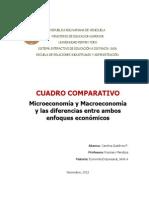 Cuadro comparativo Enfoques Economicos - Carolina Gutierrez.docx