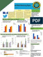 pac social media monitoring report 3