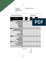 Matriz de Evaluación y Comparación de Marcas