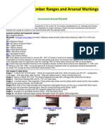 M1911 Serial Number Ranges and Arsenal Markings