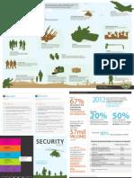 Brochure Security Paper