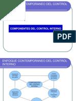 Componentes de Control Interno