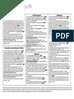 Liste Documente RCI Leasing Romania