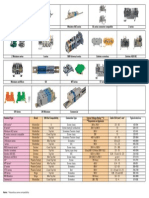 Din Rail Terminal Selection Guide