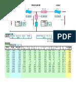 1.5MW双馈风力发电机等值电路参数及发电量计算图表