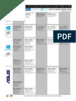 E8045_M5A97_EVO_R2 | Bios | Advanced Micro Devices
