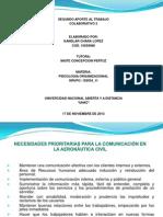 Segundo Aporte Colaborativo 2 de Psicologia Organizacional.docx