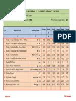 GSB Density Examples