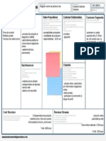 Copie a Template - Business Model Canvas