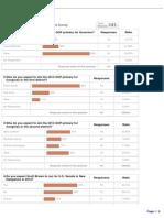 n Hj Nov 2013 Survey Results
