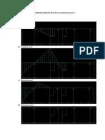 Solucionario - Analisis Estructural II