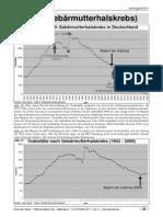 Impfen HPV Impf-Kritik - Kopie
