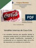 Variables Internas y Externas de la Coca Cola