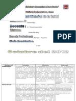 Trabajo de Farmacologia _Caso Terfenadina,Eritromicina, Ketoconazol