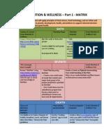 foods nutrition  wellness assignment matrix