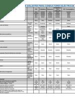 TABLA DE SELECCIÓN DE AISLANTES PARA CONDUCTORES ELÉCTRICOS