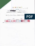 color unit post-test samples