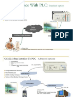 Gsm Modem Interface to MICROCONTROLLER