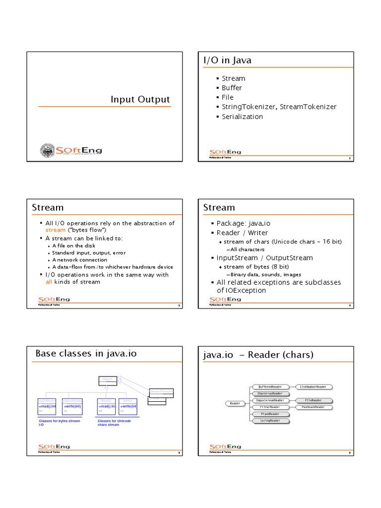 java io | Input/Output | Computer File